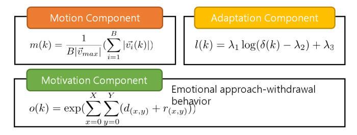 연구팀이 감정과 행동간 인과관계를 다뤄 고안한 수식