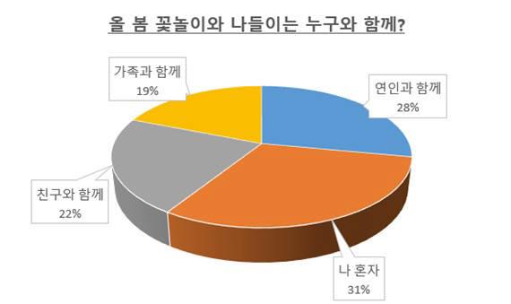"""스마트인피니 힐팩 """"나 혼자 여행이 대세"""""""