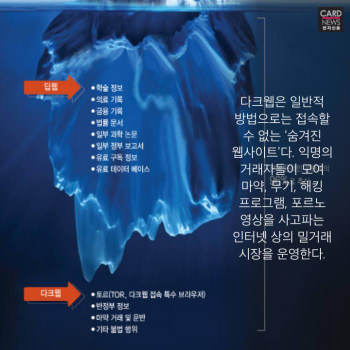 [카드뉴스]어둠의 밀거래 시장 '다크웹'