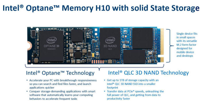 인텔, 옵테인 메모리와 3D 낸드 기술 결합 제품 출시