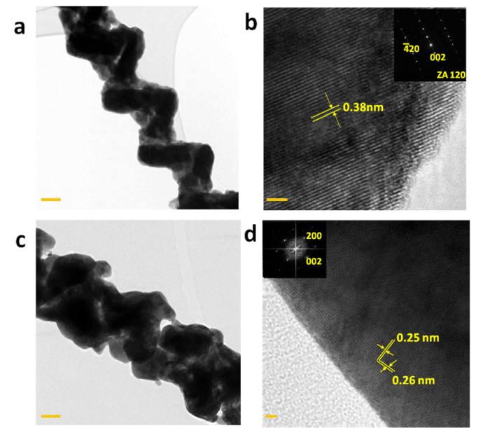 비스무스 바나듐 산화물이 코팅된 텅스텐 산화물 나노꼬임 구조체. (출처 : 과학기술정보통신부)