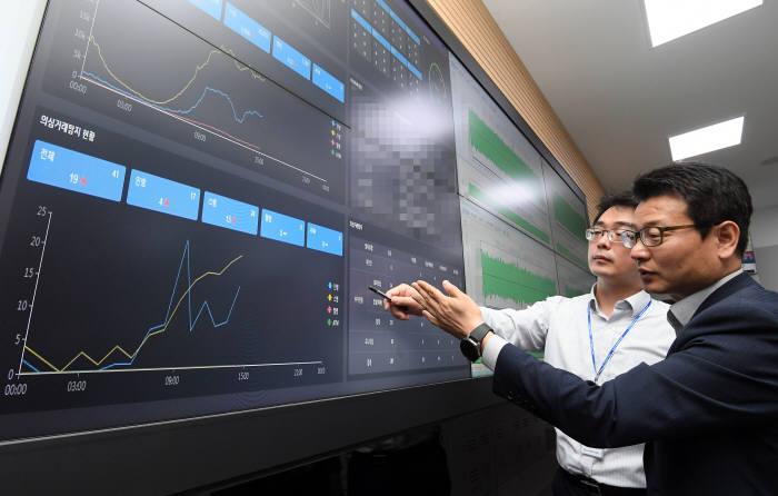 우리은행, 꿈의 FDS 상용화 우리은행이 인공지능 기반 FDS(이상금융거래탐지시스템), 비대면 거래 패턴 분석 시스템을 국내 금융사 최초로 상용화했다. 8일 서울 마포구 우리금융상암센터 정보보호통합관제센터에서 관계자가 실시간 FDS 모니터링을 하고 있다. 이동근기자 foto@etnews.com