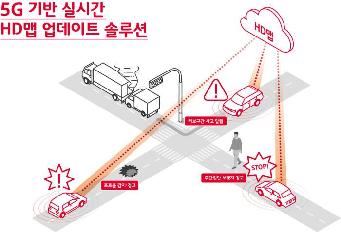 5G 버스·택시 1700대 서울 시내 달린다