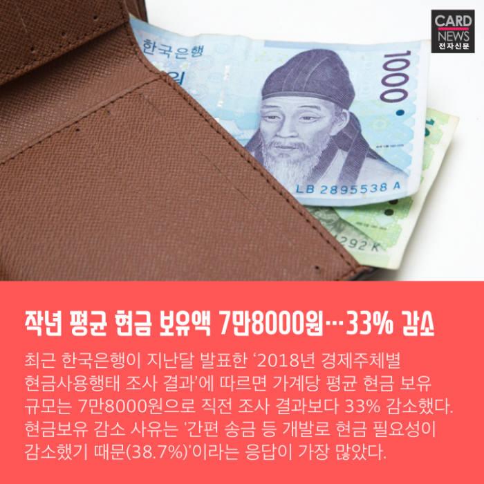 [카드뉴스]카드만 환영...현금 없는 사회 '성큼'