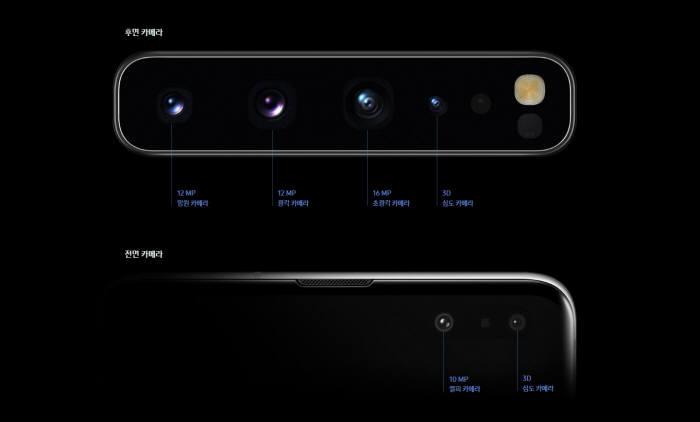 S10 5G 모델의 카메라부. 3D 심도 카메라라고 표시된 부분에 TOF 기술이 적용됐다.(출처: 삼성전자 홈페이지)