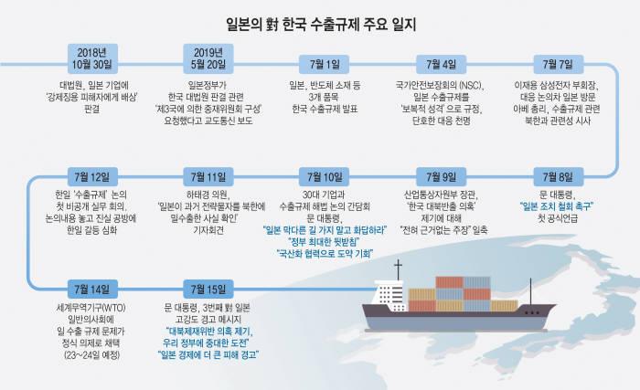"""美 IT기업들 '韓日 갈등' 우려…美 차관보 """"해결 노력 지원"""""""
