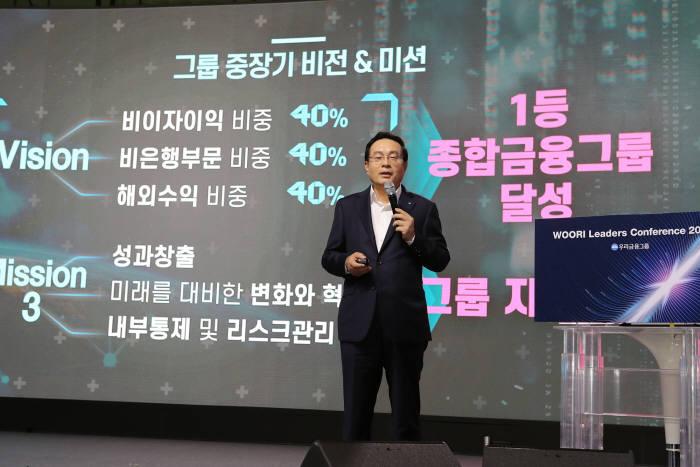 손태승 우리금융그룹 회장이 우리 리더스 콘퍼런스 2019에서 하반기 경영전략을 발표했다.