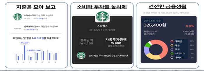 신한카드와 신한금융투자가 공동으로 선보인 해외주식 소수점 매매 서비스