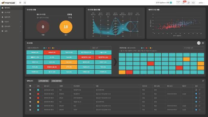 유호스트가 웹사이트 품질 모니터링 솔루션 몬캣2.0 버전을 출시했다.