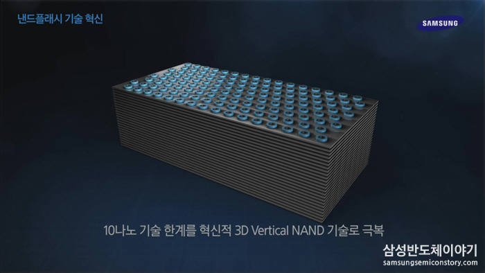 삼성전자 3D V낸드 원리. <사진=삼성반도체이야기>