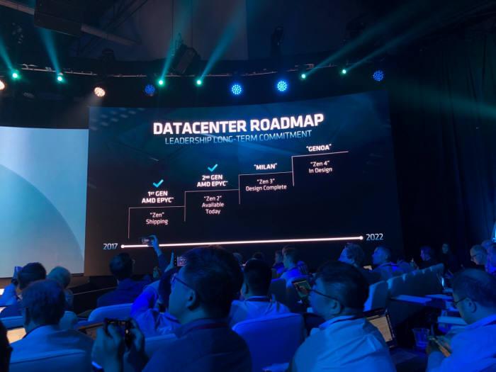 AMD 프로세서 로드맵