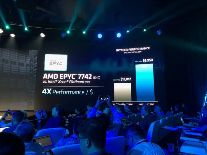 AMD 프로세서와 인텔 제품 비교 슬라이드. AMD는 자사 제품이 인텔보다 저렴하면서 성능은 더 뛰어나다는 걸 강조했다.