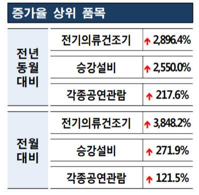 한국소비자원