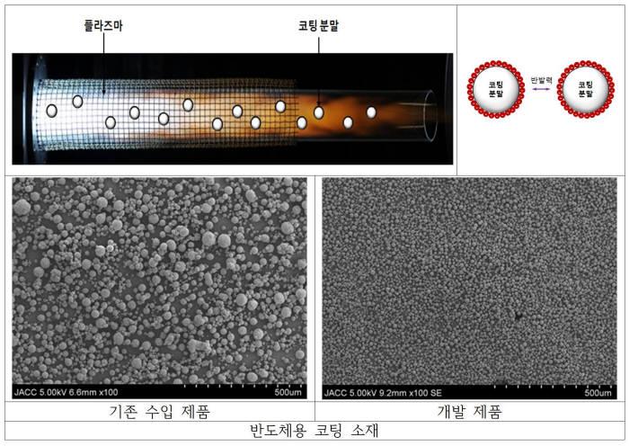 세원하드페이싱이 개발한 반도체 공정용 코팅 소재.