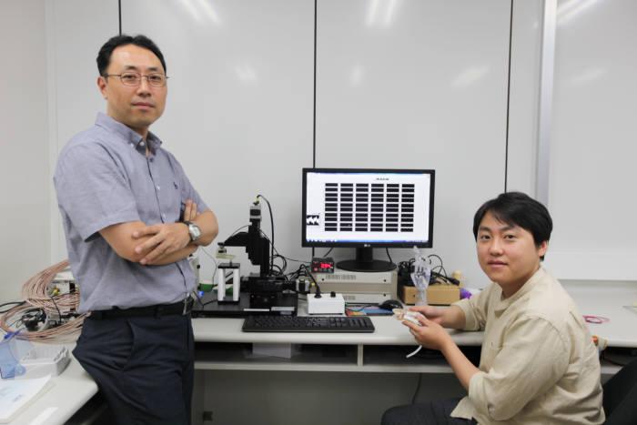 DGIST정보통신융합전공 장재은교수(왼쪽), 심민경 석박사통합과정학생.