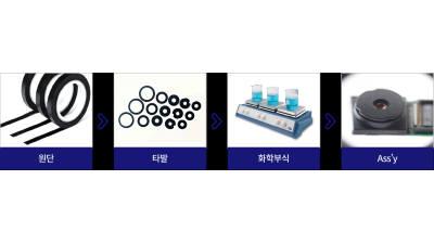 <2>스마트폰 카메라 차광필름 국산화 '코원티엔에스'