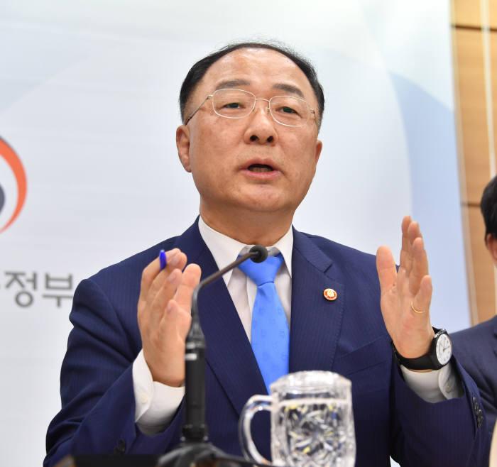 홍남기 경제부총리 겸 기획재정부 장관이 2020년 예산안을 설명하고 있다.
