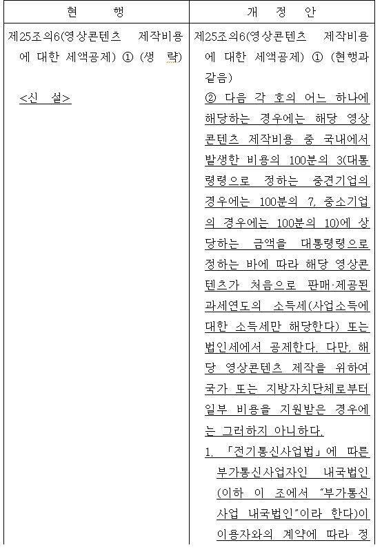 토종OTT 키운다···추경호 의원, 영상콘텐츠 제작비 세액 공제 추진
