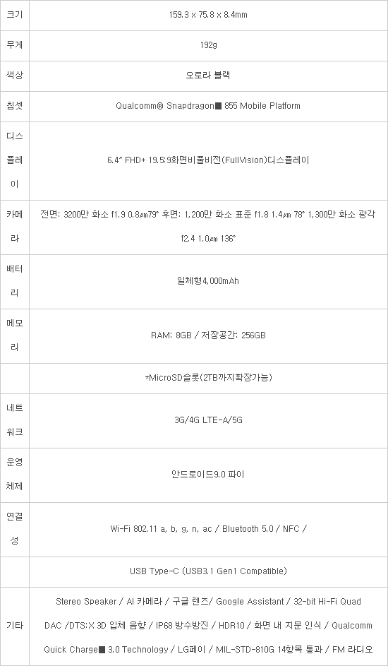 "LG전자, 독일서 'LG V50S 씽큐' 공개... ""듀얼스크린 진화"""