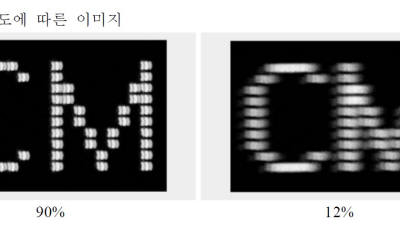 "LG전자, ""삼성 국제규격 어겨 진정한 8K TV 아니다"" 논란"