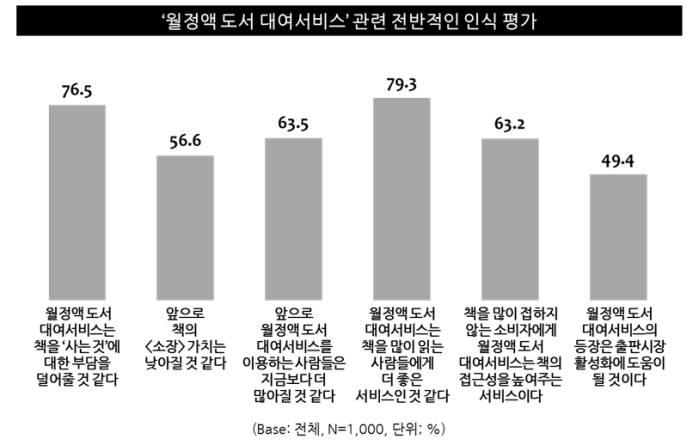 인포그래픽=엠브레인 트렌드모니터