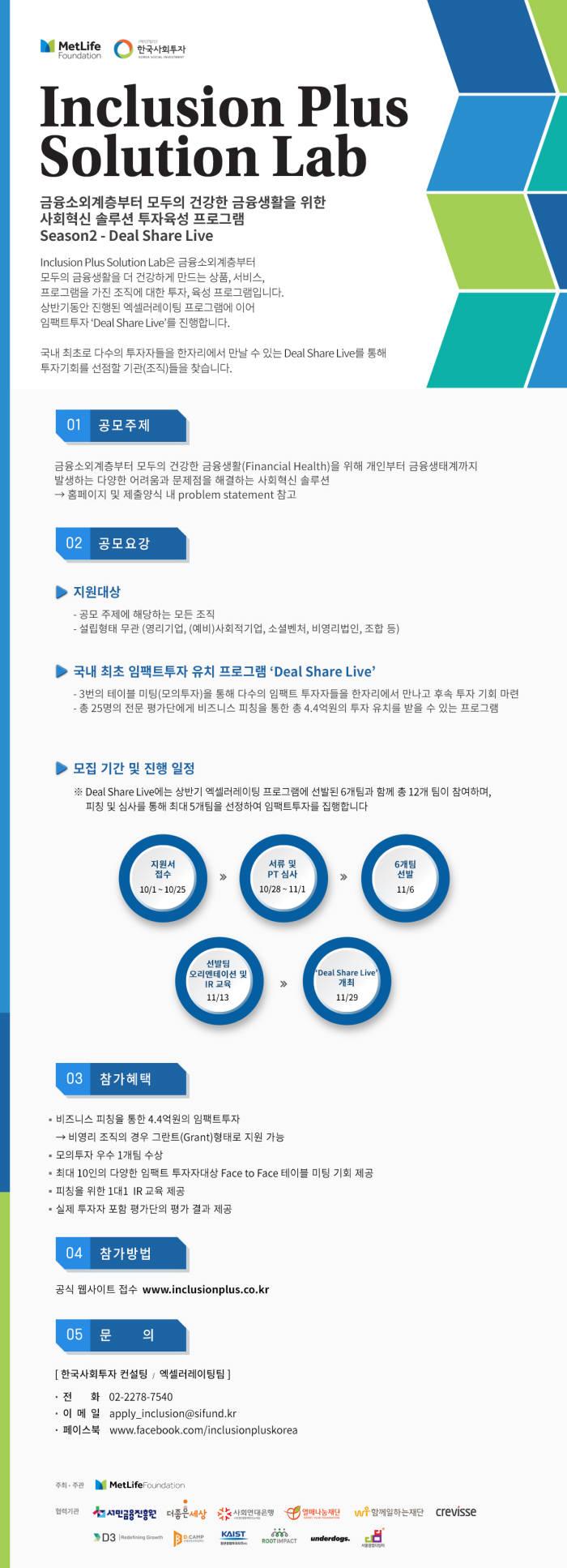한국사회투자, 사회혁신 '등불'기업에 불 지핀다