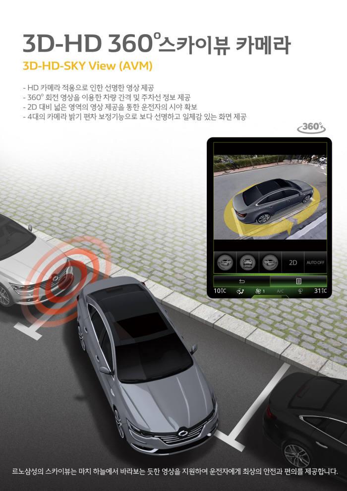 르노삼성자동차 SM6 전용 고성능 3D-HD 360 스카이뷰 카메라.