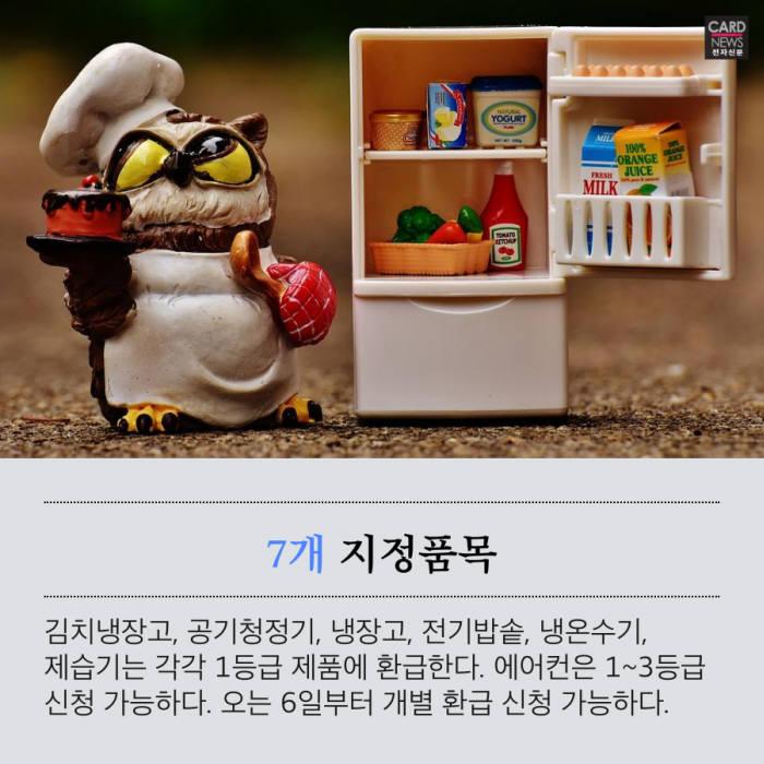 [카드뉴스]1등급 가전제품, 10% 환급 받자