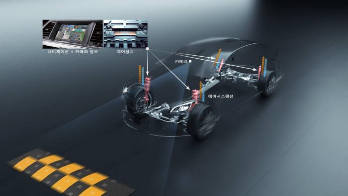 제네시스 GV80에 장착할 프리뷰 서스펜션 이미지.