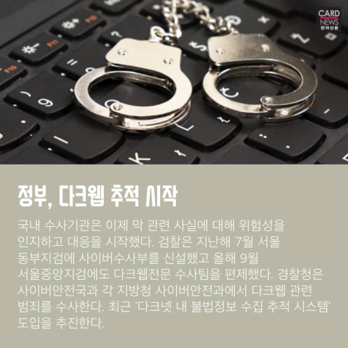 [카드뉴스]더 짙어지는 '다크웹' 공포