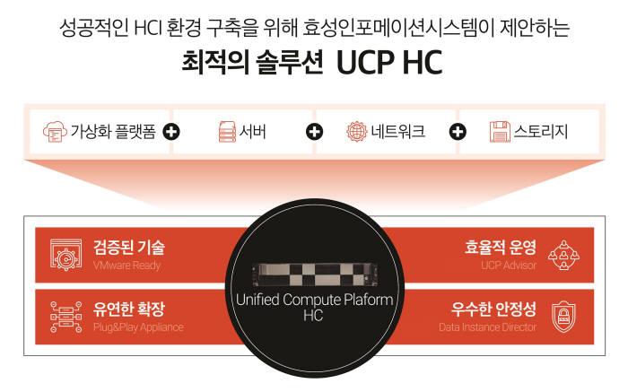 효성인포메이션의 HCI UCP HC