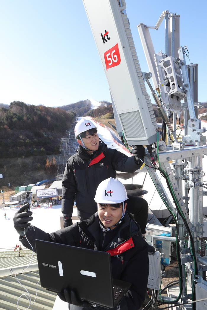 """KT """"스키장에서도 5G 서비스 즐기세요"""""""
