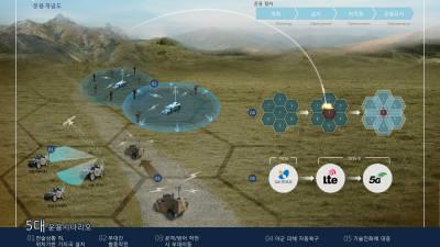 이노와이어리스, AI 기반 군 통신 자율운용 기술개발