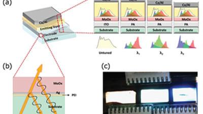 이광희 GIST 교수팀, 투명전극 기반 감성조명용 OLED 제작기술 개발