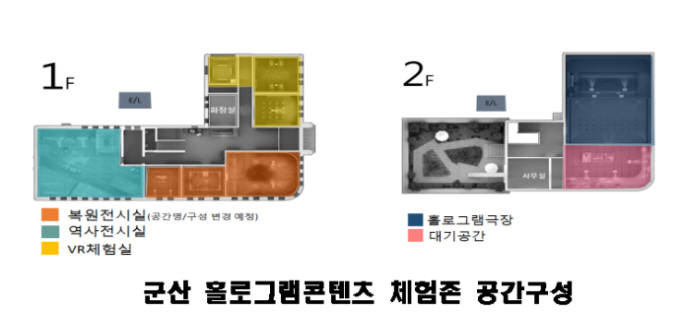 군산 홀로그램 콘텐츠 체험존 공간 구성 개요도.