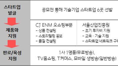 CJ ENM 오쇼핑, 새해 '챌린지! 스타트업' 실시...유망 업체 전폭 지원