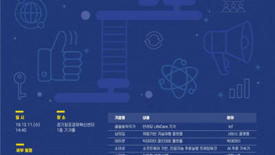 경기창조경제혁신센터, '2019 K-챌린지 랩 리뷰 & 데모데이' 개최