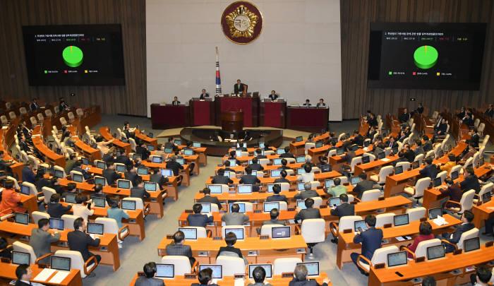 국회 '민식이법' 통과, 예산안과 데이터3법은 진통