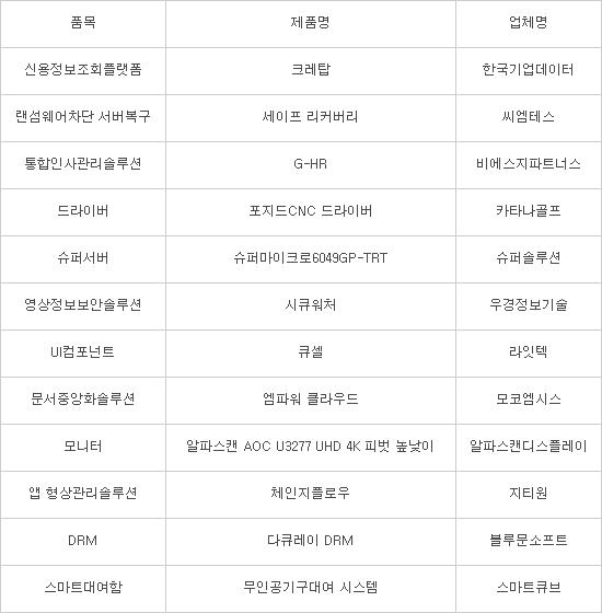 [2019 하반기 인기상품]품질우수/브랜드우수