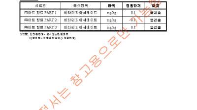 '마샤' 제조사 '아트', '비타민E아세테이트' 불검출 검사 결과 공개