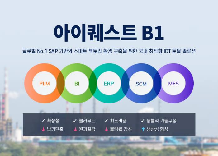 [2019 하반기 인기상품]품질우수-아이퀘스트/스마트팩토리 전문 솔루션/아이퀘스트B1