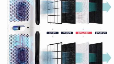 마케팅우수-청호나이스/공기청정기/청호 6웨이 멀티순환 공기청정기