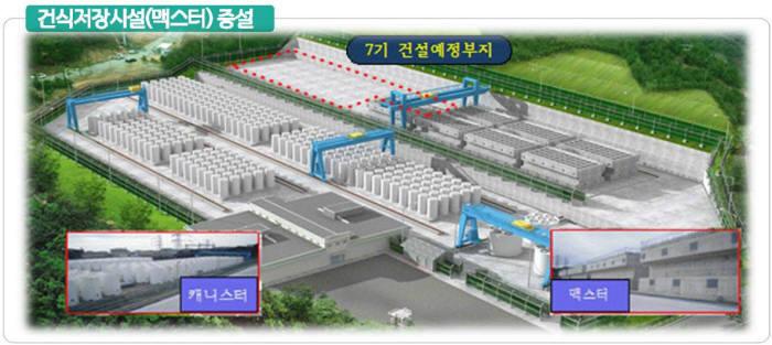 월성 원전 중수로 사용후핵연료 저장시설 조감도.