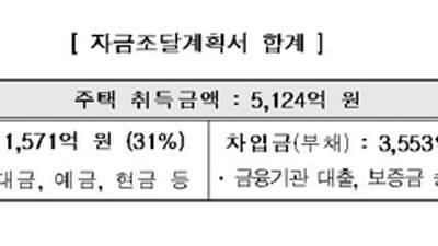 국세청, '고가아파트 편법 취득 의심' 257명 세무조사