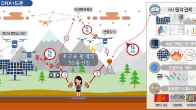 5G 활용 드론 운영·기술개발 등 새해 269억원 투자