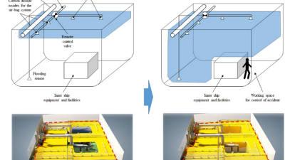 선박해양플랜트연구소, 부력보조시스템 기술 ISO 국제 표준화 성공