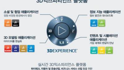 케이앤솔루션, 디씨티에 클라우드 설계협업 솔루션?'3D익스피리언스플랫폼' 공급