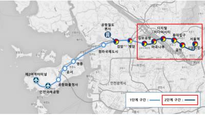 롯데정보통신, 공항철도 2단계 역무용 통신설비 구축 사업 수주