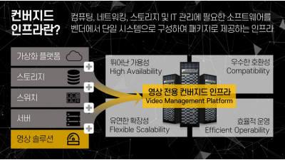 효성인포메이션시스템, 스마트시티 포트폴리오 강화