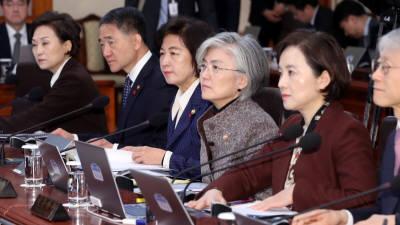 국무회의에 참석한 국무위원들
